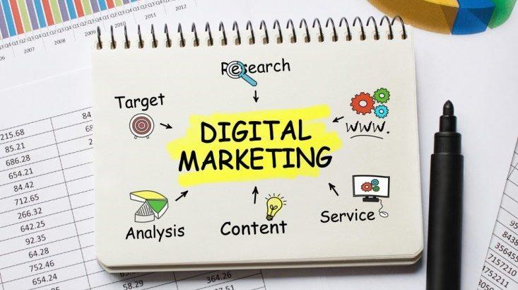Como a automação de marketing pode ajudá-lo a enfrentar a próxima crise financeira